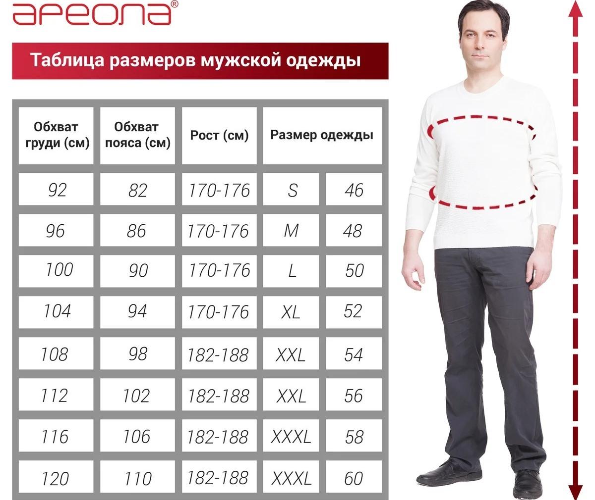 Мужские модельные параметры заработать онлайн нягань