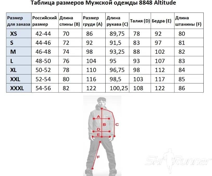 Мужские модельные параметры модели онлайн тында