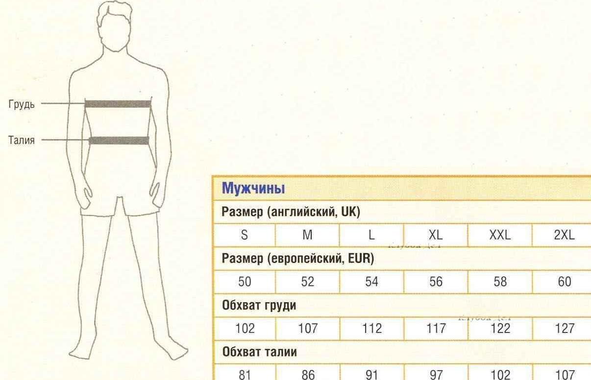Мужские модельные параметры школа фотомоделей минск